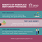 Benefits of Mentorship 1