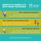 Benefits of Mentorship 2